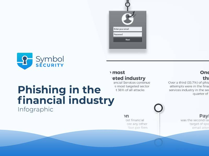 Infographic | Phishing in the financial industry - The new