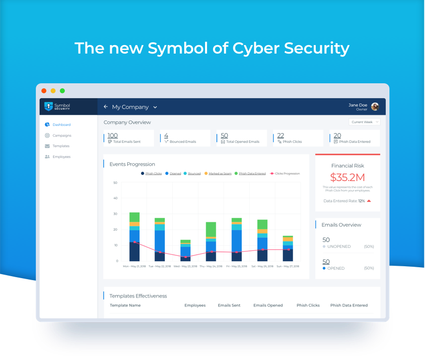 Symbol Security | The new Symbol of Cyber Security
