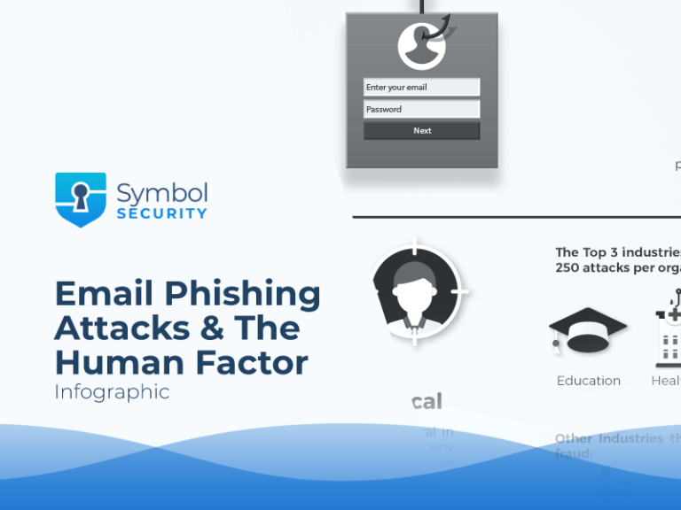 Infographic | Email Phishing Attacks & The Human Factor - The new Symbol of  Cyber Security